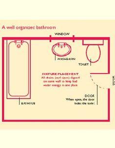 Feng Shui Bedroom Layout Rules bed-facing-door | feng shui | pinterest | best., shui and feng shui