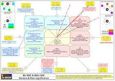 feng shui for the southern hemisphere Feng Shui, Archaeology, Southern, Map, Maps
