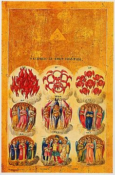 Nine orders of angels - Hierarchy of angels
