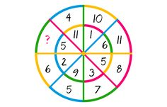 MATH PUZZLE: Can you replace. - MATH PUZZLE: Can you replace the question mark with a number? - - Correct Answers: 288 - The first user who solved this task is Erkain Mahajanian Trivia, Brain Teasers With Answers, Math Questions, Maths Puzzles, Question Mark, Riddles, Canning, Worksheets, Number