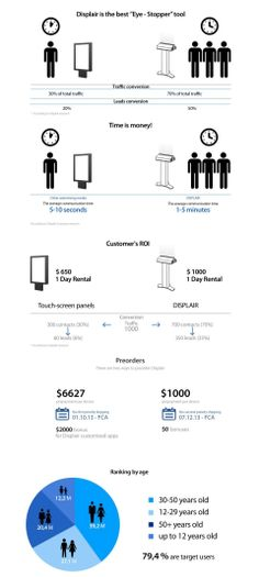 Social Media Business Case InfographicThe SOCIAL MEDIA Cost - cost benefit analysis format