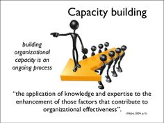 Core Capacity building - Google Search Boss Vs Leader, Importance Of Leadership, College Quotes, Capacity Building, Primary Education, Employee Engagement, Asset Management, Leadership Development, Science And Nature