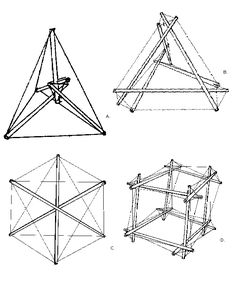 Figure 21:  Basic Tensegrity Structures