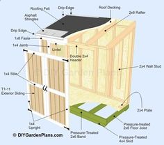 Shed Plans - Lean-To shed plans: The Easiest to Follow Shed Plans Online - Now You Can Build ANY Shed In A Weekend Even If You've Zero Woodworking Experience! #storageshed #ShedPlan8x14