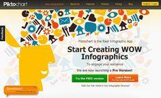 Las visualizaciones gráficas  son herramientas poderosas para mostrar conceptos e ideas. Son útiles para atrapar a los usuarios en un gráfico con la información que compilamos para elaborarla.