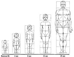 """Etude des proportions du corps humain  Lorsque l'on se lance dans la sculpture d'une figurine, il est impératif d'avoir quelques notions d'anatomie afin d'éviter des erreurs de disproportions. Hors, même si d'une personne à une autre on peut noter quelques différences morphologiques, il est bon de savoir que tout être humain correctement proportionné s'en tient à une norme prédéfinie où la taille de la tête sert de mesure directive. On parle alors de """"cano... Human Anatomy Drawing, Anatomy Study, Figure Drawing Reference, Anatomy Reference, Proportions Du Corps, Comic Tutorial, Pastel Portraits, Comic Drawing, Fashion Design Sketches"""