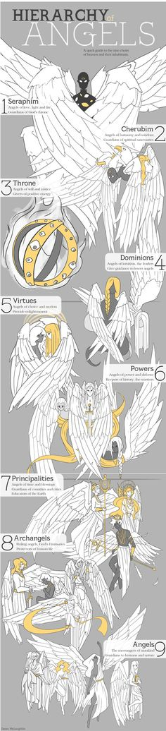 angel Hierarchy of Angels: The Nine Choirs of Heaven - failmacaw. The tiered heavens that we do not know about, as there is no such thing as angels. Welcome to night Vale. Writing Inspiration, Character Inspiration, Angel Hierarchy, Demon Hierarchy, Angels And Demons, Gods And Goddesses, Mythical Creatures, Drawing Reference, Illustration