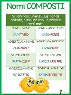. Italian Grammar, Italian Vocabulary, Italian Words, Italian Language, Italian Courses, Everyday Italian, Italian Lessons, European Languages, Learning Italian