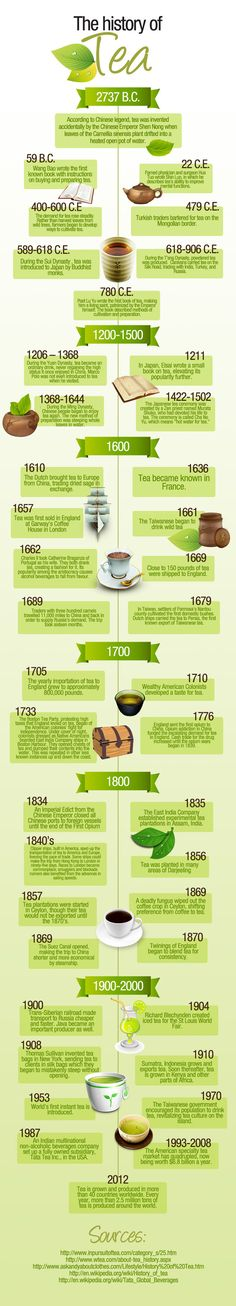 History of Tea. Get the facts and more information about coffee & tea at: http://www.allaboutcuisines.com/interesting-articles/coffee-and-tea #tea #tea history