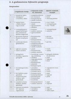 Albumarchívum Teacher Sites, Op Art, Kindergarten, Homeschool, Bullet Journal, Album, Teaching, Education, Sports