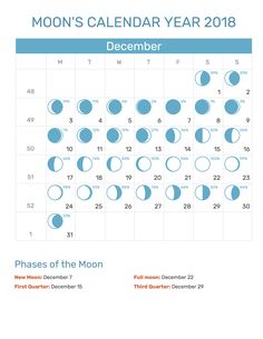 New Moon Calendar December 2019 64 Best Moon Phases Calendar images in 2019 | Full moon phases