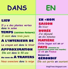 How To Learn French Classroom French Verbs, French Grammar, French Phrases, French Language Lessons, French Language Learning, French Lessons, Foreign Language, Spanish Lessons, Spanish Language