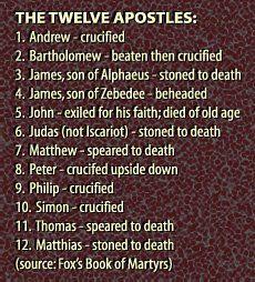 The apostles sacrifice for Jesus and the gospel