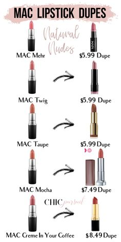 25 Cheap Mac Lipstick Dupes For The Best Selling Shades: Get amazing drugstore dupes & makeup dupes from Revlon, Rimmel, Maybelline, NYX, Wet N Wild, Milani, and other brands that match your favourite shade of Mac lipsticks! These are the perfect Mac dupes for Mac Mehr, Twig, Taupe, Mocha and Creme In Your Coffee. The perfect Mac nude lipstick dupes! #macdupes #maclipstickdupes #drugstoredupes #makeupdupes #macmehr #twig #nudelipsticks