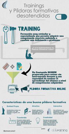 #Trainings y Píldoras formativas online