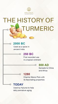 It S Been A Long Journey For This Ageless Ingredient But Turmeric
