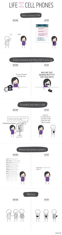 Life before and after cellphones.