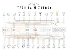 P-Mixology_Tequila_Zoom