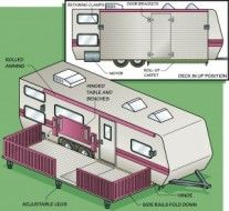 Truly Portable Fold-down Rv Deck - Doityourselfrv.com - Rv Ideas