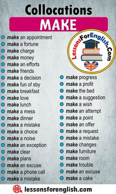 Collocations with MAKE in English - Lessons For English Essay Writing Skills, English Writing Skills, Writing Words, English Lessons, English Learning Spoken, Teaching English Grammar, English Language Learning, English Verbs, English Phrases