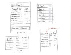 Znalezione obrazy dla zapytania large table on mobile design