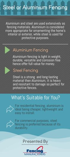 While looking to install fences at homes or commercial properties, people generally get confused regarding whether they should go for aluminium or steel fencing. Mostly aluminium is considered for decorative purposes and steel fencing is used for safety measures. This infographic helps to differentiate between these two types of fences.