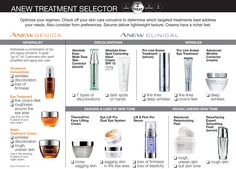 Guide to ANEW Clinical Skin Care Treatment Products... Which product is right for you?
