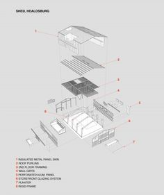 This diagram is inforative in the way that it breaks down the shed by material. This gives insight to different construction materials and construction process. It is accompanied by numbers that correspond to labels for each layer. I also like how this explodes both up and out giving insight to how layers fit together. Exploded Axonometric of SHED by Jensen Architects| http://jensen-architects.com/case_studies/case-study/shed/#top