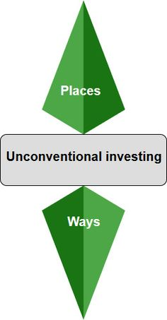 Money Bear Club Answers: what are some unconventional ways or places to invest money? Investing Money, Saving Money, Peer To Peer Lending, Future Predictions, Stock Market, Budgeting, How To Make Money, Bear, Club