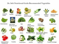 Dr. Sebi approved veggies