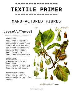 Textile Primer | Manufactured Biodegradable Fibres| Lyocell/Tencel