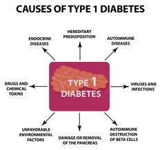 vlerat normale te diabetes