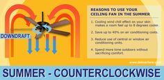 Ceiling Fan Direction for Summer and Winter . Are you confused when it comes to ceiling fan direction? Del Mar Designs reveals the correct ceiling fan direction Ceiling Fan Switch, Ceiling Fan Blades, Hunter Ceiling Fans, Best Ceiling Fans, Summer Winter, Summer Time, Summer Months, Ceiling Fan Direction, Del Mar