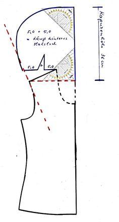 Hefte raus: Klassenarbeit!   Das Thema heute lautet: Unabhängiger werden von Schnittmustern - Konstruktion eines Wasserfallausschnittes.  ...