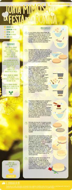 Torta Mimosa per la Festa della Donna! Dedicata alle Donne ma da far realizzare ai vostri Lui! #paniate