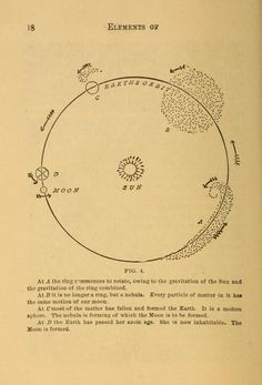 Milton W. Ramsey | Elements of astronomy containing several new theories | Model of the formation of the earth and the moon (1883)