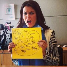 Bellamy Young from ABC's 'Scandal' visits Cosmopolitan and is surprised by their intricate #Scandal web!