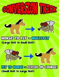 Here's a trick I use for teaching kids to convert measurements: Horse to fly, multiply. Fly to horse, divide, of course. This has really stuck better with the kids than anything I have tried over the years. They can identify big to small multiply and carr Math For Kids, Fun Math, Math Games, Math Activities, Math Measurement, Math Vocabulary, Length Measurement, Fifth Grade Math, Grade 3