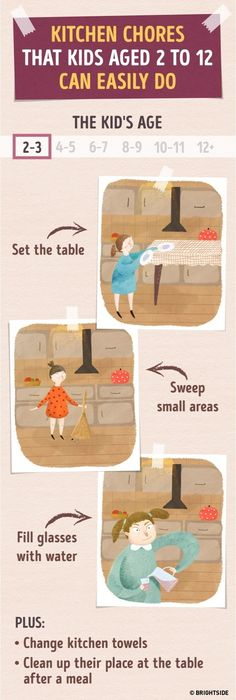 The ultimate list ofkitchen chores for kids aged 2to12