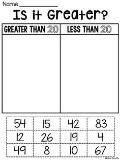 Working with numbers to figure out which is greater - over 70 differentiated worksheets for comparing numbers ordering numbers and skip counting perfect for first grade and kindergarten