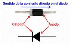 Electronica Analogica Para Aprender Facil