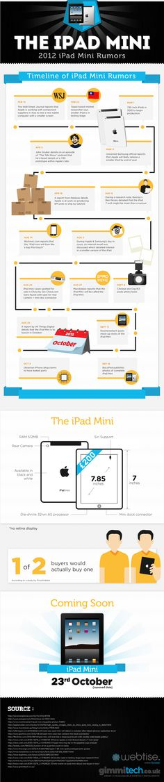 The iPad Mini: Timeline of Rumors [Infographic] Ipad Mini, Cheap Apple Products, Web Mobile, Web Design, Code Promo, Mobile Marketing, Technology Gadgets, Apple Ipad, Book Format