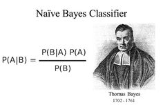 In this article, we will discuss several things related to Naive Bayes Classifier including: Introduction to Naive Bayes. Naive Bayes by Hands. Naive Bayes with Scikit-Learn. Exploratory Data Analysis, Data Analysis Tools, Bayes' Theorem, Conditional Probability, Supervised Learning, Basic Programming, Natural Language, Data Analytics, Strong Relationship