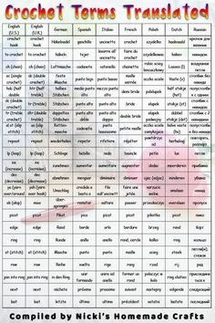 Crochet Stitches Tunisian Did you ever see a crochet pattern you really liked and then realized it was in a different language? Well, now you can actually make this pattern by using this reference table for crochet terms in many languages. Crochet Symbols, Crochet Stitches Patterns, Crochet Chart, Crochet Basics, Easy Crochet, Crochet Hooks, Knit Crochet, Doilies Crochet, Doily Patterns