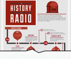 Visualizing the History of Radio http://www.visualnews.com/2012/02/10/visualizing-the-history-of-radio/#