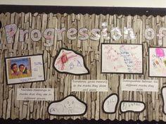 Progression of writing | Creative EYFS