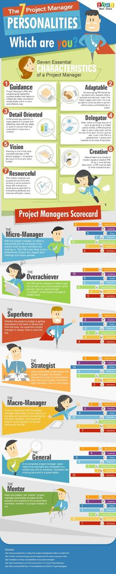 Project Management Personality Types #projectmanagement
