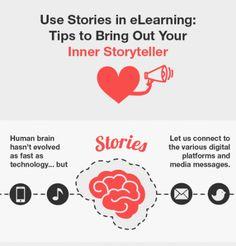 Bringing-Storytelling-into-eLearning-Infographic