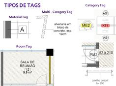 | BIM Revit |: Tags x Parameters