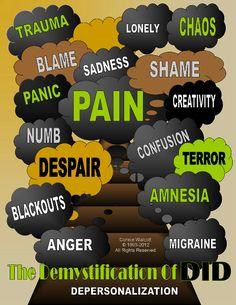The Demystification of Dissociative Identity Disorder